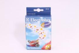 Philips Electrolux aroma korrels