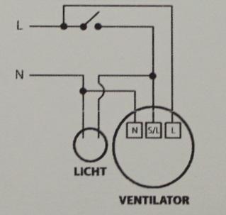 Xper Products – Xper Badkamer Ventilator A100T